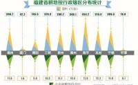 农财:2016年福建种业市场深度调研报告